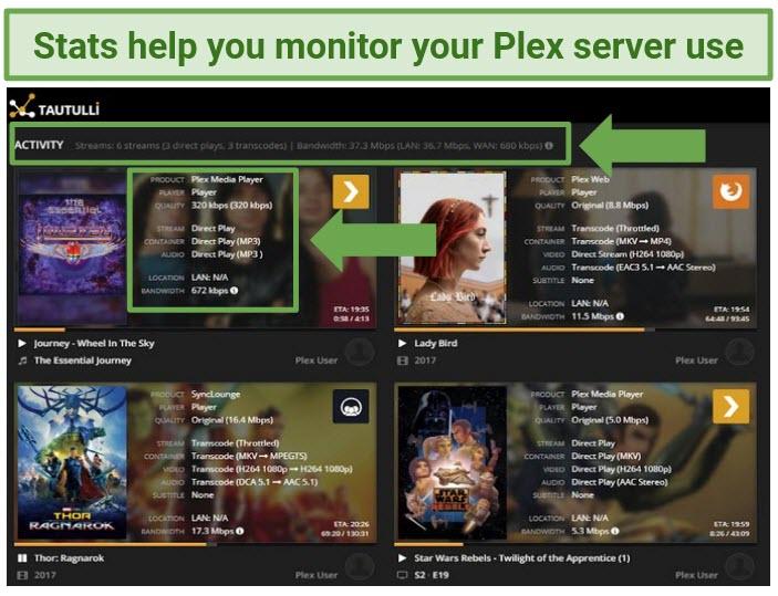 A screenshot of the Tautulli plugin for Plex