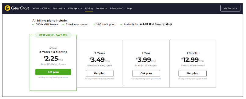 A screenshot of CyberGhost's current rates for subscriptions.