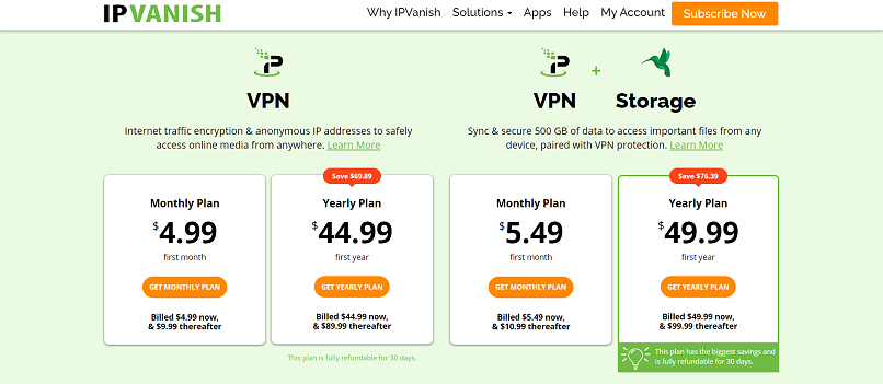 IPVanish price list