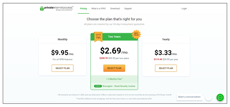 A screenshot of Private Internet Access's current pricing table.